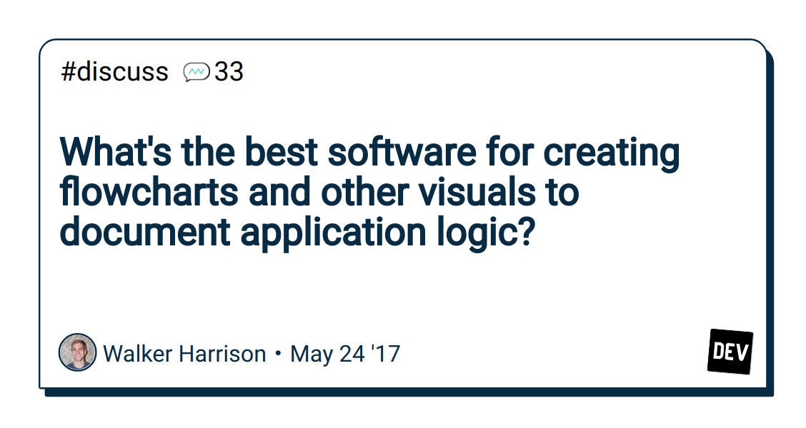 Discussion of What's the best software for creating