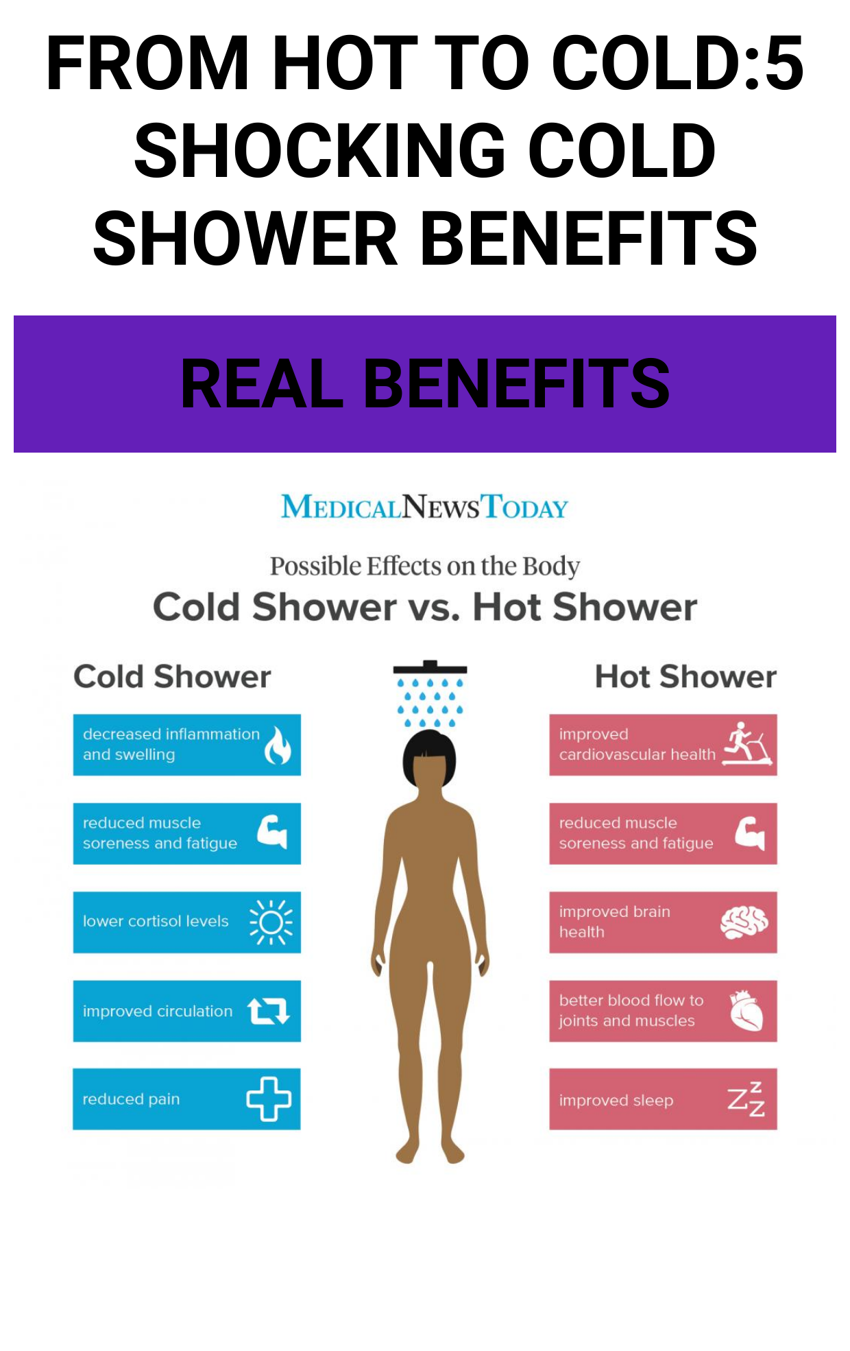 From Hot to Cold:5 Shocking cold shower benefits