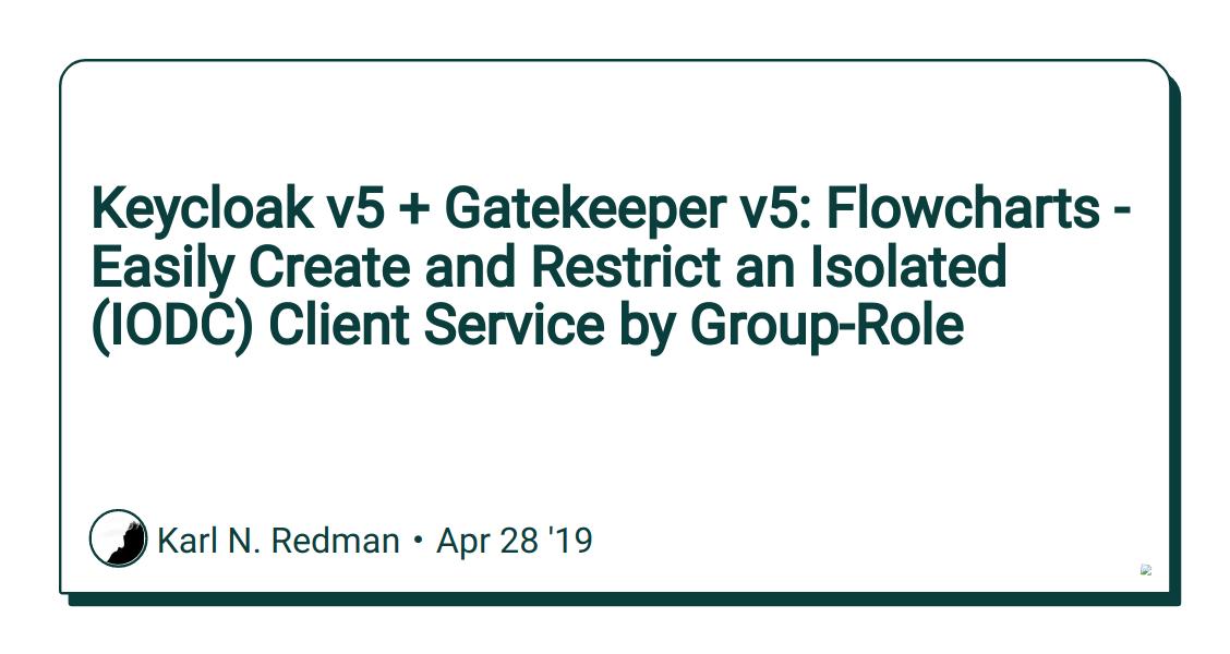Keycloak v5 + Gatekeeper v5: Flowcharts - Easily Create and